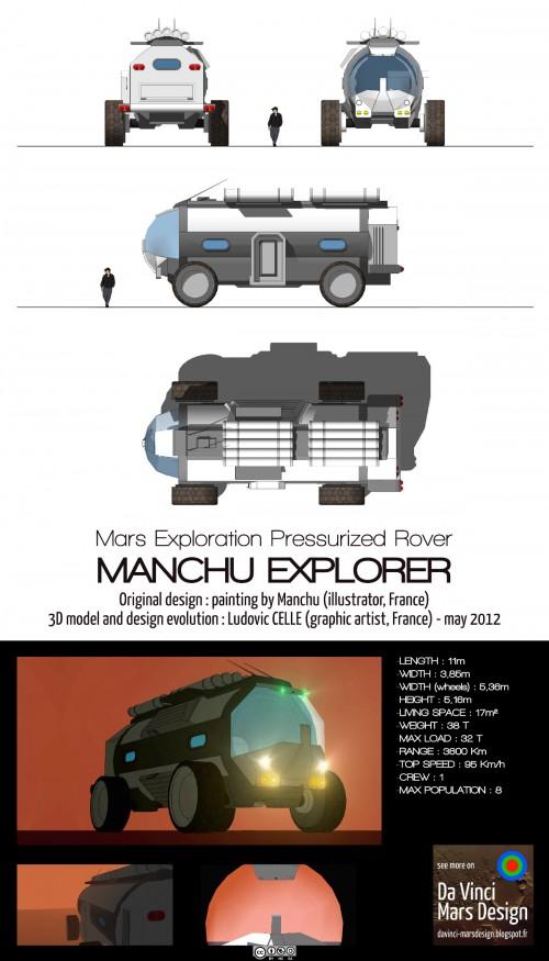 RoverManchu-pres02