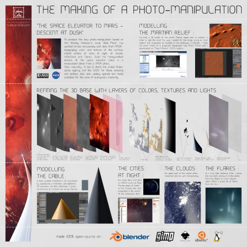 SpaceElevatorToMars-DescentAtDusk-Making